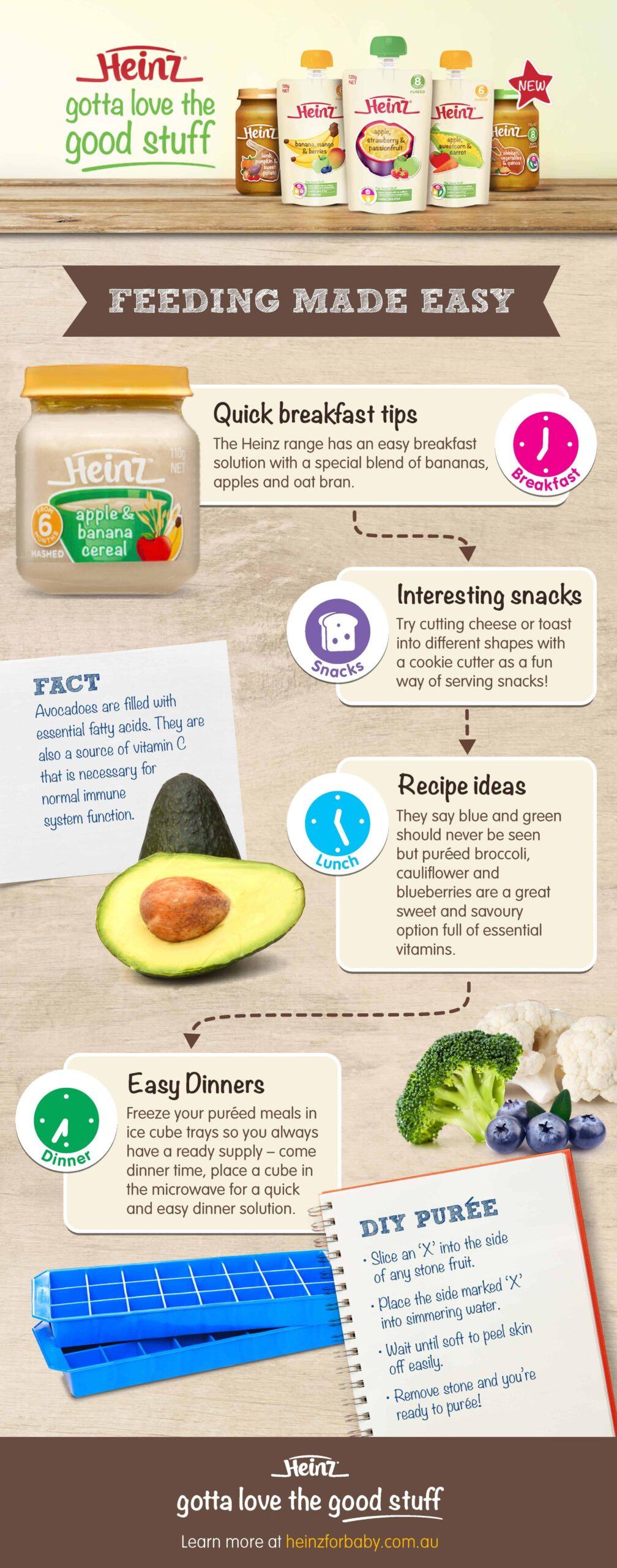 Top 10 baby food recipes
